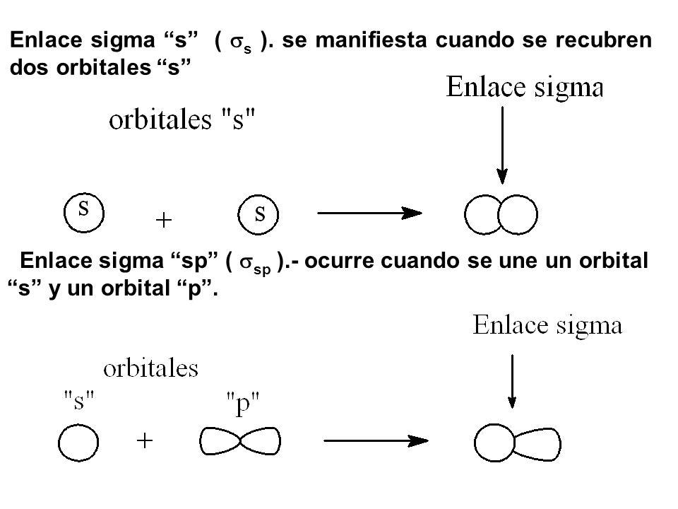 Enlace sigma s ( s ). se manifiesta cuando se recubren dos orbitales s Enlace sigma sp ( sp ).- ocurre cuando se une un orbital s y un orbital p.
