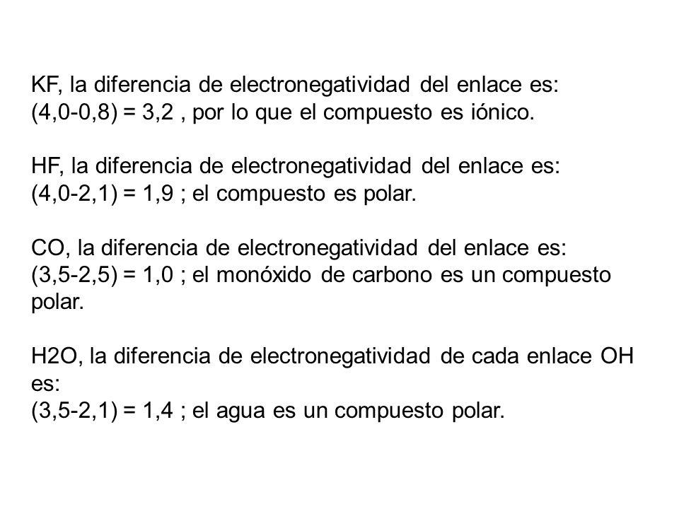 KF, la diferencia de electronegatividad del enlace es: (4,0-0,8) = 3,2, por lo que el compuesto es iónico. HF, la diferencia de electronegatividad del