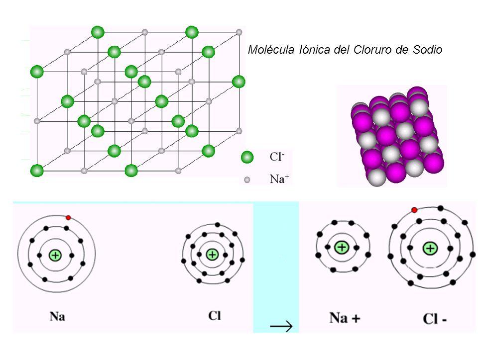 Los compuestos diatómicos, de acuerdo a carácter iónico porcentual se clasifican en: %TIPO DE ENLACE 0 a 18Covalente Apolar 18 a 51Covalente Polar > a 51Iónico El método de la diferencia de electronegatividad (Linus Pauling), permite determinar la naturaleza de los enlaces entre átomos.