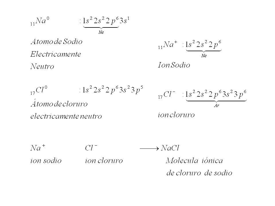 KF, la diferencia de electronegatividad del enlace es: (4,0-0,8) = 3,2, por lo que el compuesto es iónico.