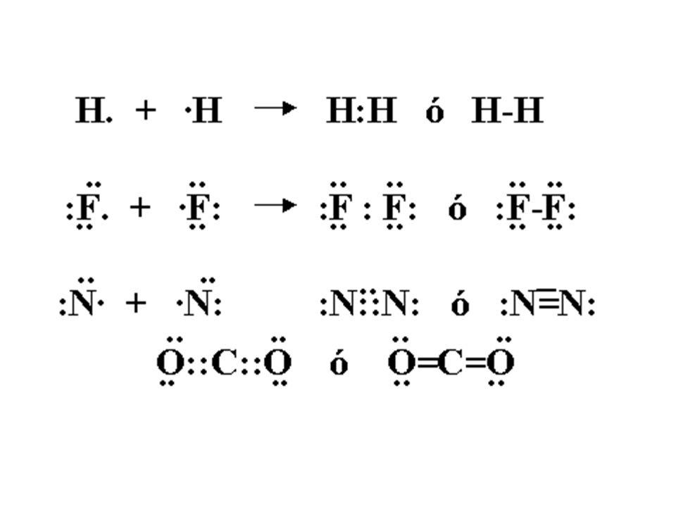 Enlace sigma s ( s ).