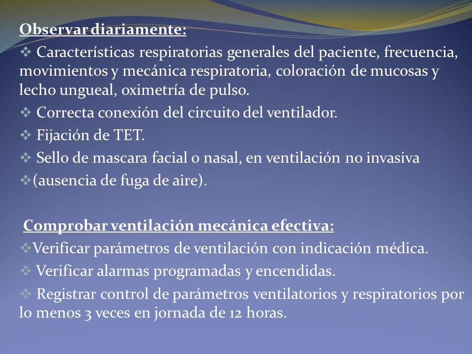 Observar diariamente: Características respiratorias generales del paciente, frecuencia, movimientos y mecánica respiratoria, coloración de mucosas y l