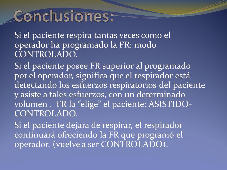 Si el paciente respira tantas veces como el operador ha programado la FR: modo CONTROLADO. Si el paciente posee FR superior al programado por el opera