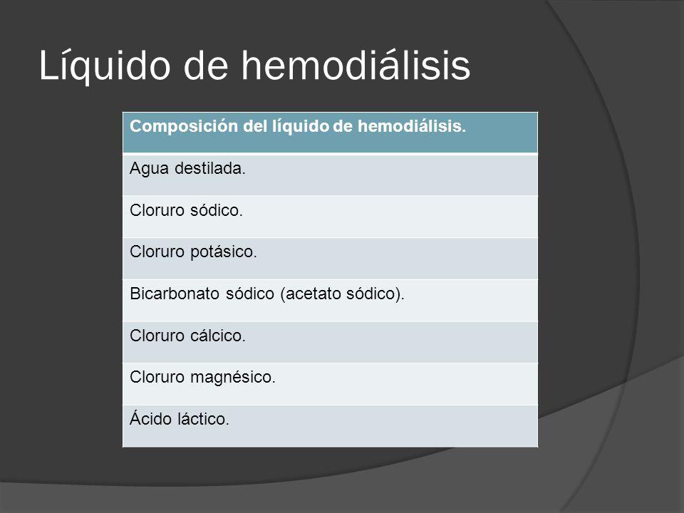 Líquido de hemodiálisis Composición del líquido de hemodiálisis. Agua destilada. Cloruro sódico. Cloruro potásico. Bicarbonato sódico (acetato sódico)