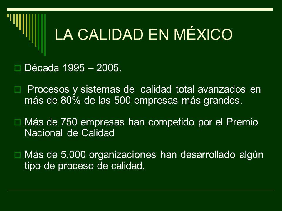 LA CALIDAD EN MÉXICO En 1999 la EMA (Entidad Mexicana de Acreditación) sustituye a la DGN para organizar a las instancias de normalización y acreditación.