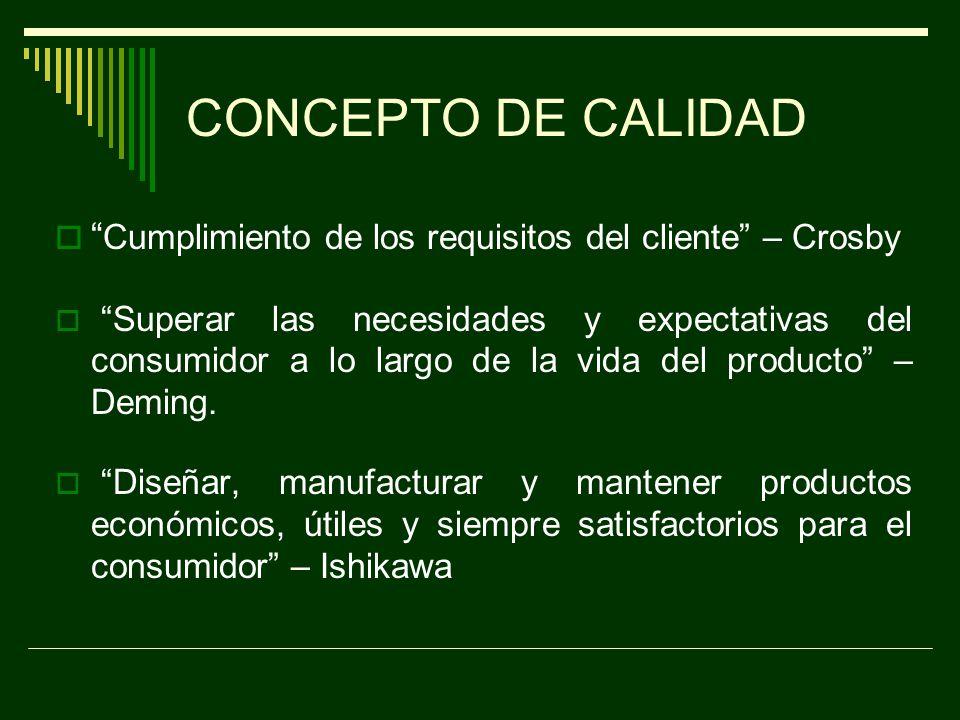 CONCEPTO DE CALIDAD Etimología: Latín Qualitatem Significado: Atributo o propiedad que distingue a las personas, a bienes y servicios.