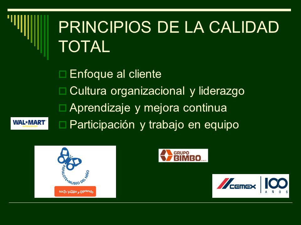 CONTROL DE CALIDAD PARA TODA LA EMPRESA El énfasis en la calidad se extiende al análisis del mercado, diseño, servicio a los clientes.