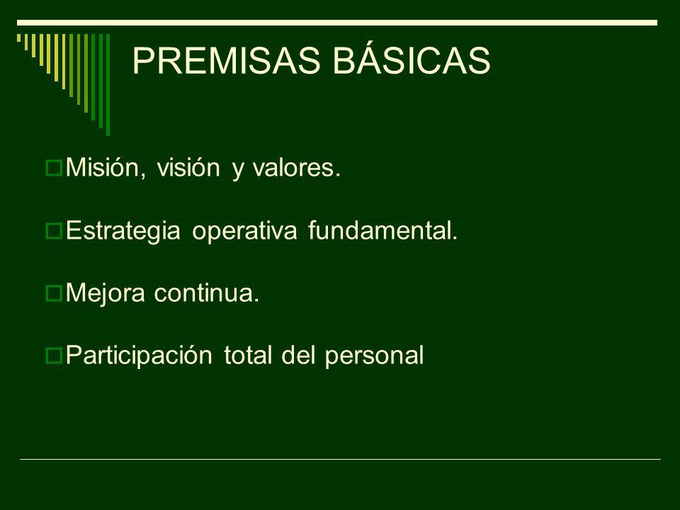ADMINISTRACIÓN DE CALIDAD TOTAL PREMISAS BÁSICAS LIDERAZGO MÁXIMO CULTURA DE LA CALIDAD PROCESOS FUNDAMENTALES