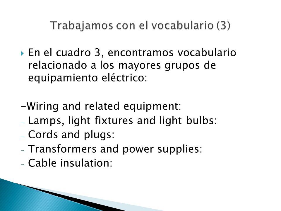 En el cuadro 3, encontramos vocabulario relacionado a los mayores grupos de equipamiento eléctrico: -Wiring and related equipment: - Lamps, light fixtures and light bulbs: - Cords and plugs: - Transformers and power supplies: - Cable insulation: