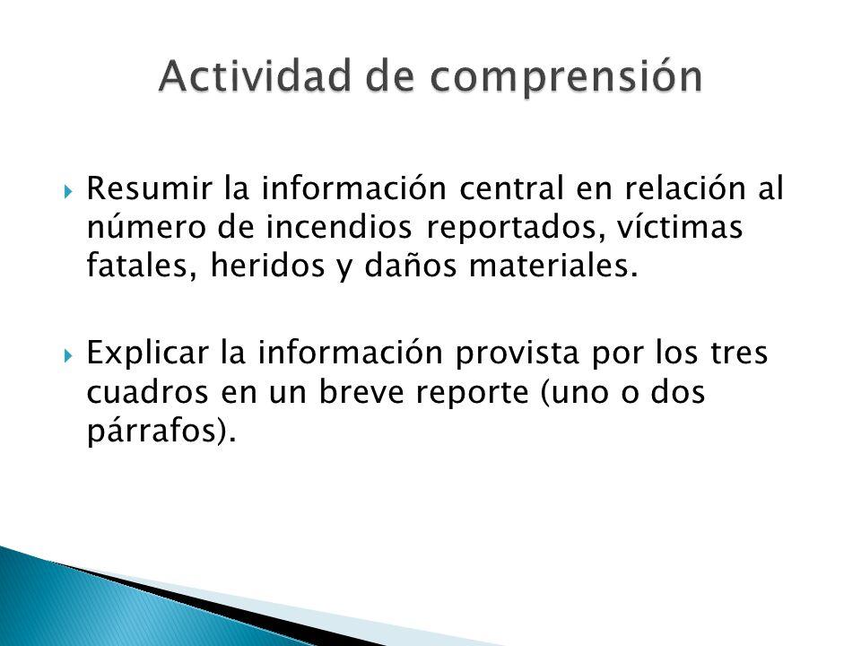 Resumir la información central en relación al número de incendios reportados, víctimas fatales, heridos y daños materiales. Explicar la información pr