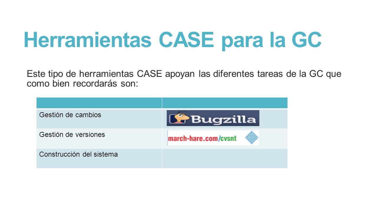 Herramientas CASE para la GC Este tipo de herramientas CASE apoyan las diferentes tareas de la GC que como bien recordarás son: Gestión de cambios Gestión de versiones Construcción del sistema