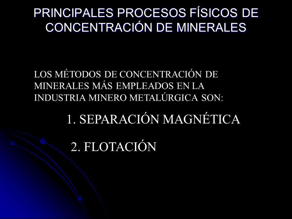 LA CONCENTRACIÓN DEL MINERAL SE PUEDE HACER DE LAS FORMAS SIGUIENTES: Separación a mano Separación magnética (Fe 3 O 4 ) Separación por medio de diferencias de densidad Flotación con aceite (concentración del mineral mayor a 90 %).