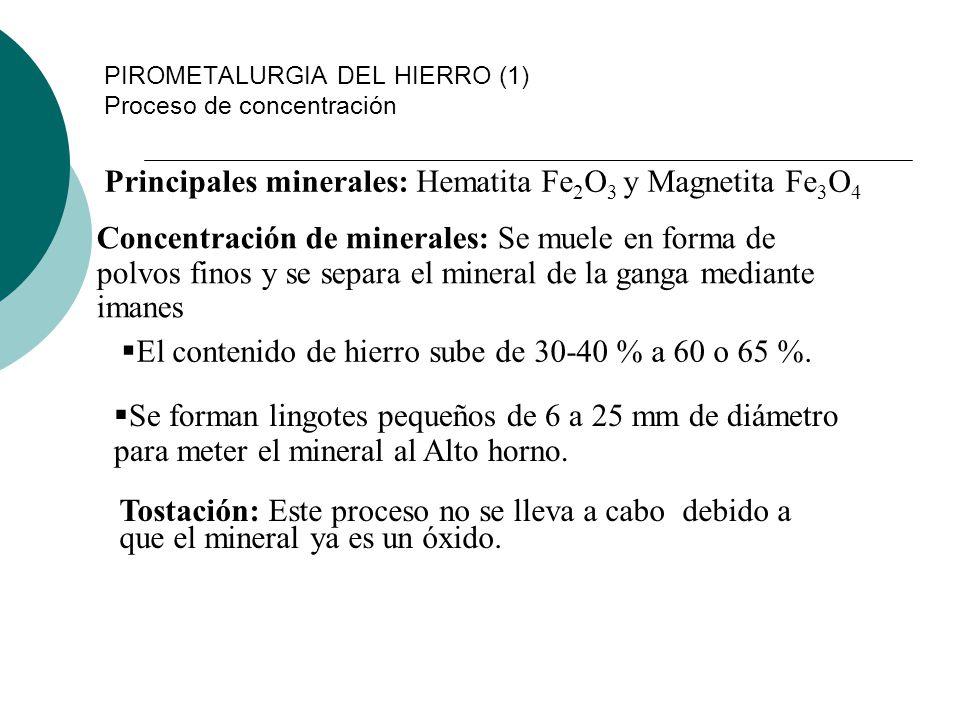 Principales menas de Hierro MineralContenido de Fe Hematita (mena roja)70% de hierro Magnetita (mena negra)72.4% de hierro Siderita (mena café pobre)48.3% de hierro Limonita (mena café)60-65% de hierro
