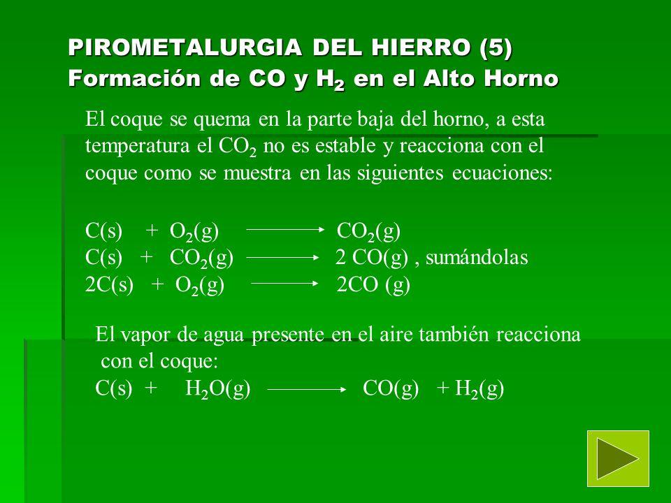 PIROMETALURGIA DEL HIERRO (4) Operación del alto horno El aire precalentado se introduce al alto horno por la parte inferior, y su función es permitir la combustión del coque.