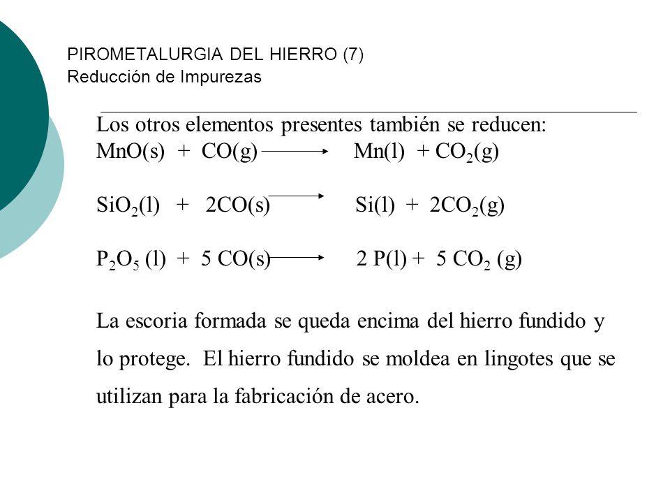 Reacciones de obtención de Fe por reducción con CO e H2.H2.H2.H2. Los óxidos metálicos son reducidos y para el caso del Fe 3 O 4, las reacciones quími