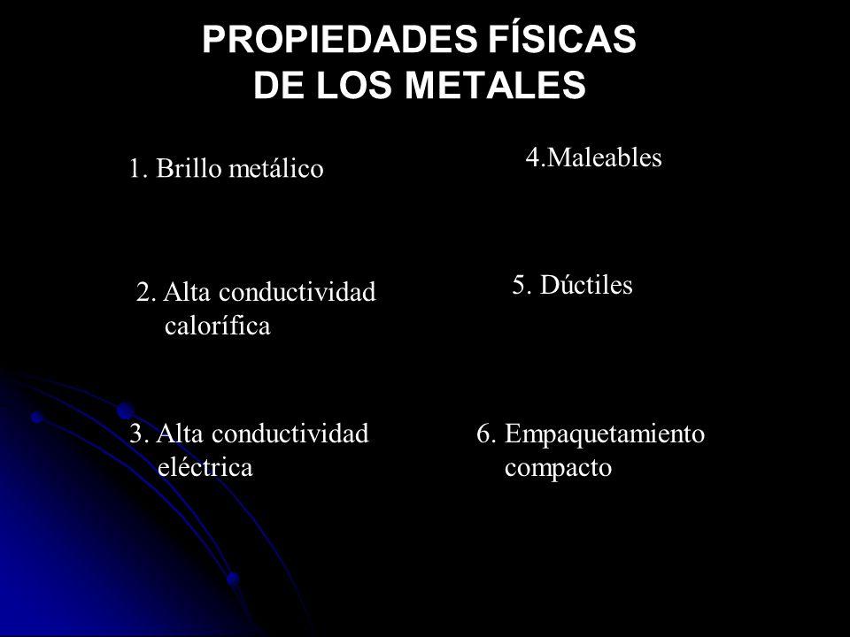 METALURGIA EXTRACTIVA PROCESOS FÍSICOSPROCESOS QUÍMICOS Tipos de Procesos Metalúrgicos