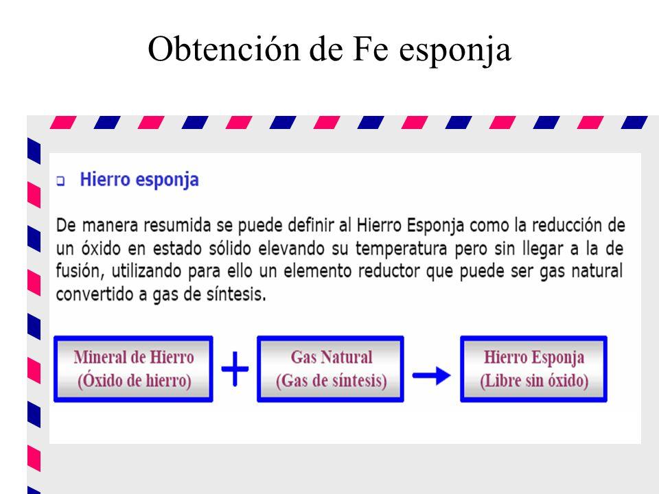 Reducción directa del mineral REDUCCIÓN DIRECTA DEL MINERAL DE HIERRO También se puede utilizar el método de reducción directa, el cual emplea agentes