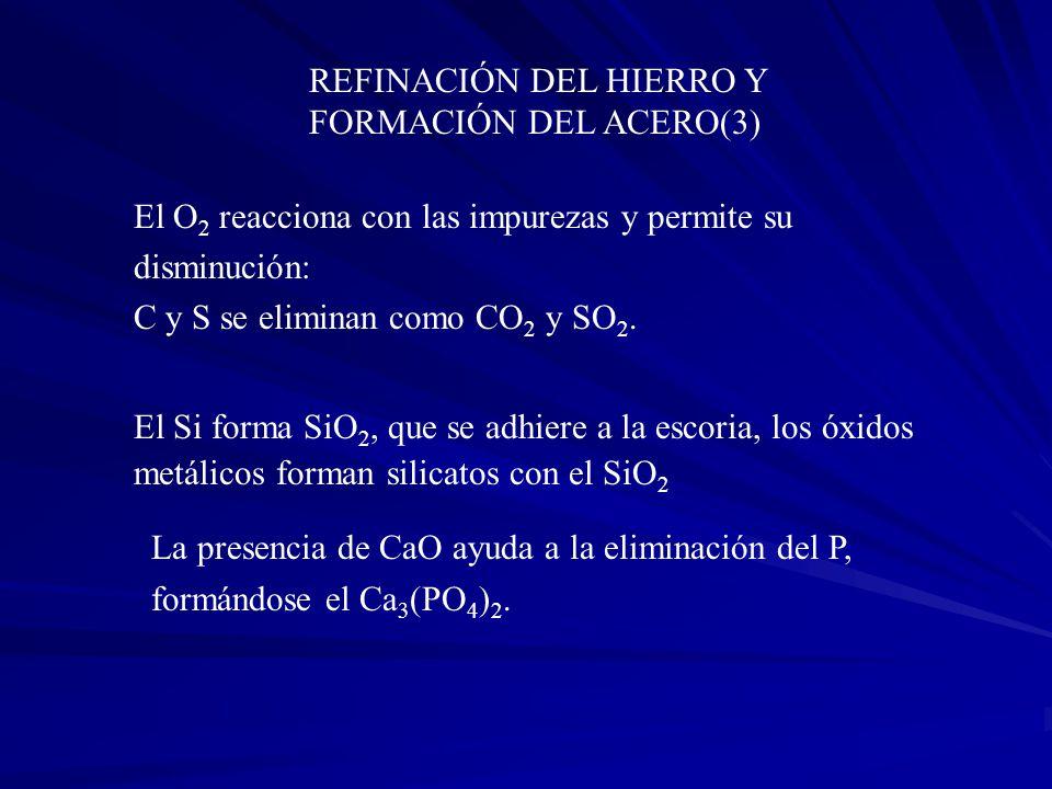 El hierro tiene como impurezas: 0.6 a 1.2% de Si, 0.2% de P, 0.4 a 2% de Mn y 0.3 % de S y gran cantidad de C. Se utiliza como agente oxidante O 2 pur