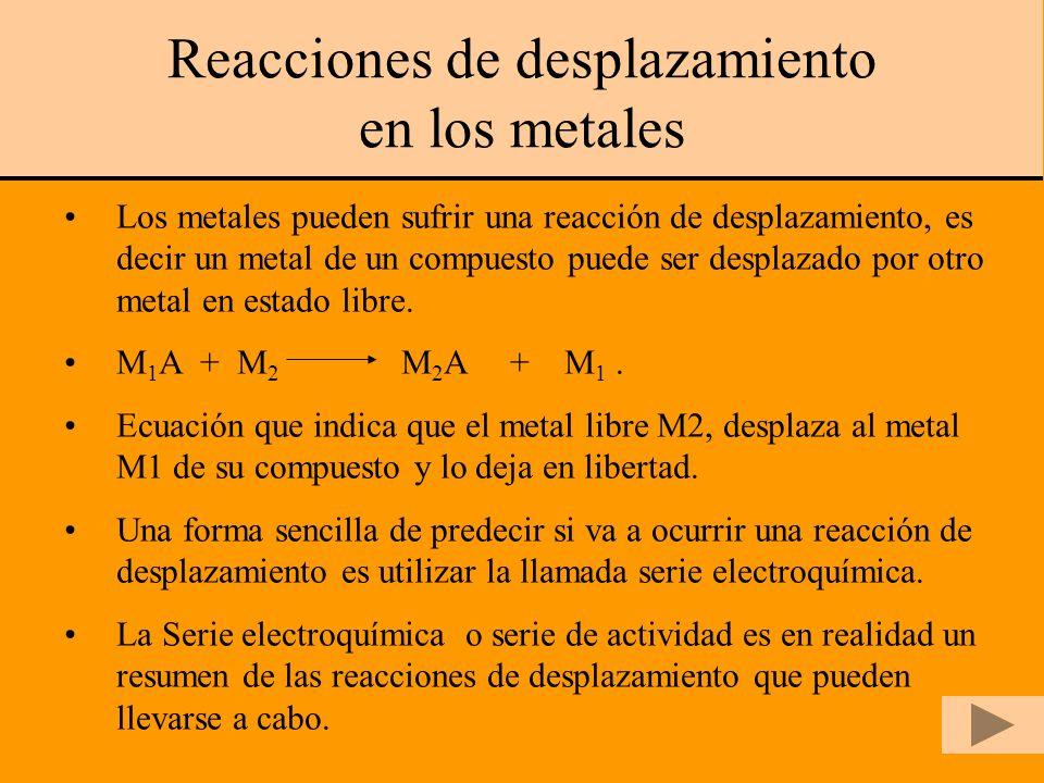 PROCESOS METALÚRGICOS(3) ELECTROMETALURGIA: EMPLEO DE LOS MÉTODOS DE ELECTRÓLISIS PARA OBTENER EL METAL PURO A PARTIR DE CUALQUIERA DE SUS COMPUESTOS O BIEN LA PURIFICACIÓN DE UNA FORMA IMPURA DEL METAL