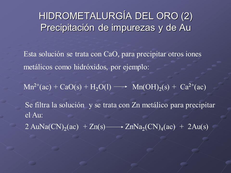 Para minerales con muy poco contenido de oro, se utiliza un método por vía humeda con NaCN en presencia de oxígeno del aire, se forma un compuesto complejo estable que es soluble en agua: 4Au(s) + 8NaCN(ac) + O 2 (ac) + 2H 2 O(l) 4AuNa(CN) 2 (ac) + 4NaOH(ac) HIDROMETALURGÍA DEL ORO (1) Reacción en el tanque de disolución
