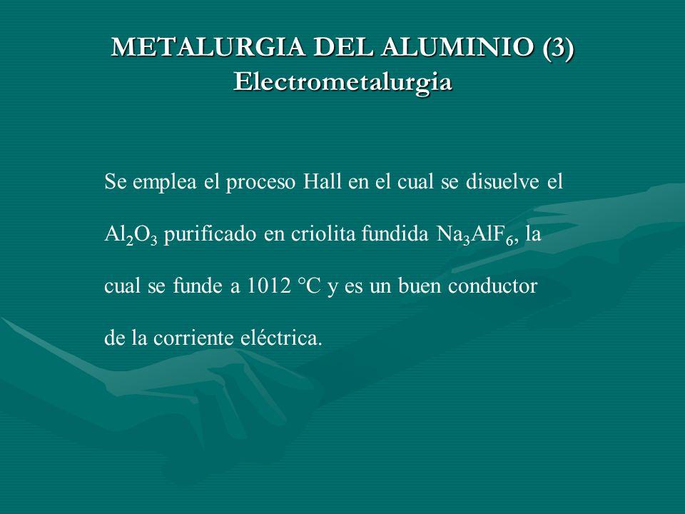 Electrometalurgia del aluminio Proceso Hall Celda electrolítica Al 2 O 3 Proceso Bayer Criolita Corriente eléctica Aluminio fundido C electrodos de Grafito (anodos) CO 2 gas