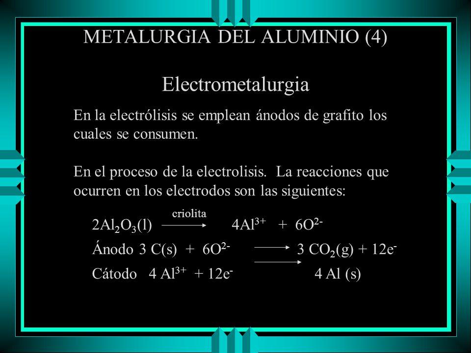 Se emplea el proceso Hall en el cual se disuelve el Al 2 O 3 purificado en criolita fundida Na 3 AlF 6, la cual se funde a 1012 °C y es un buen conductor de la corriente eléctrica.