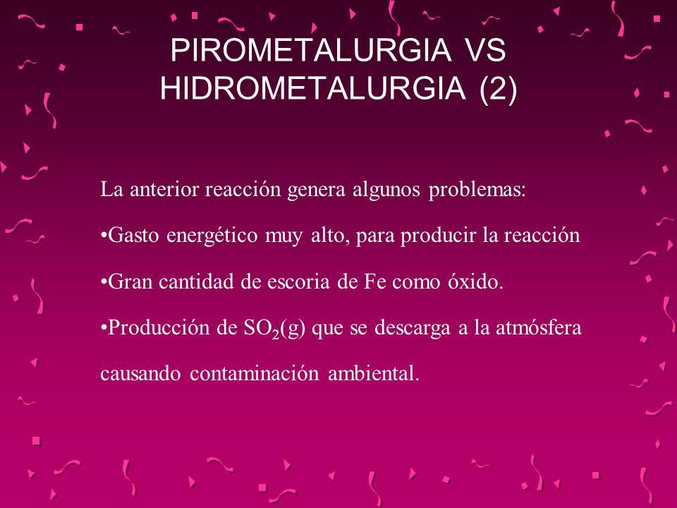 El Cu se obtiene principalmente de las calcopirita CuFeS 2, usando métodos pirometalurgicos, mediante la siguiente reacción: 4CuFeS 2 (s) + 13 O 2 (g) 4CuO(s) + 2Fe 2 O 3 (s) + 8SO 2 (g) PIROMETALURGIA VS HIDROMETALURGIA (1)