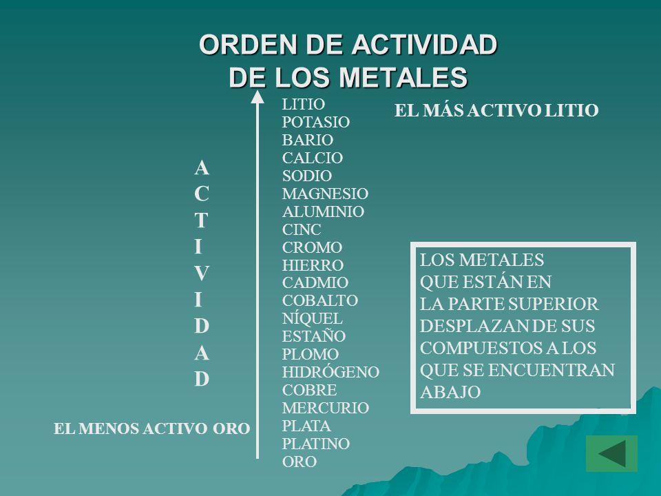 Los otros elementos presentes también se reducen: MnO(s) + CO(g) Mn(l) + CO 2 (g) SiO 2 (l) + 2CO(s) Si(l) + 2CO 2 (g) P 2 O 5 (l) + 5 CO(s) 2 P(l) + 5 CO 2 (g) La escoria formada se queda encima del hierro fundido y lo protege.