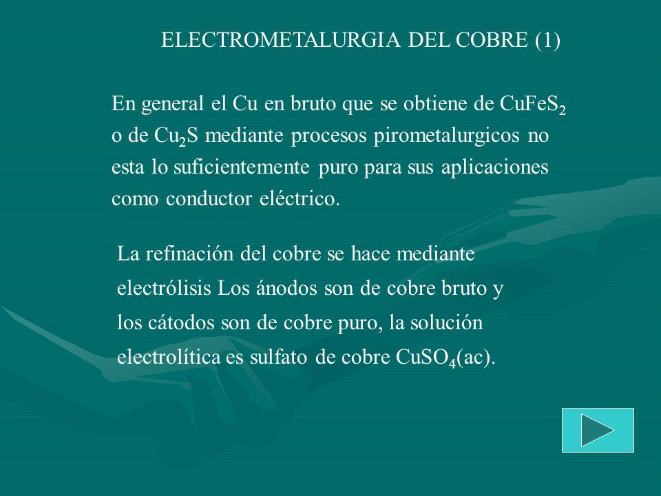 La solución resultante se sujeta a una electrólisis para obtener cobre metálico, la solución remanente es ácido sulfúrico el cual se vuelve a reciclar
