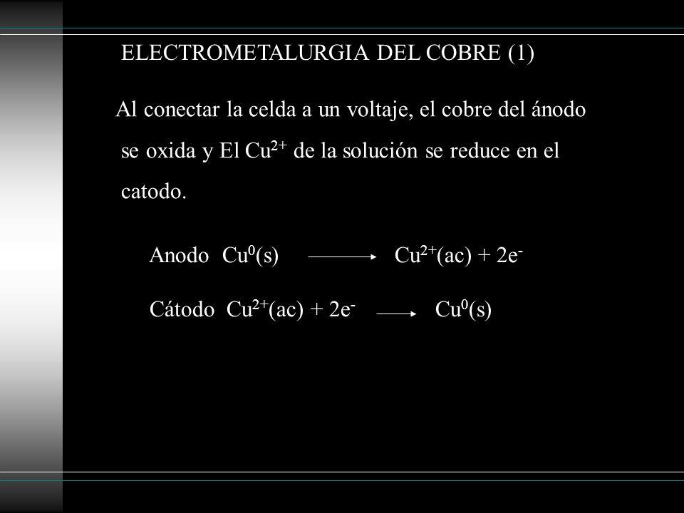 ELECTROMETALURGIA DEL COBRE (1) En general el Cu en bruto que se obtiene de CuFeS 2 o de Cu 2 S mediante procesos pirometalurgicos no esta lo suficientemente puro para sus aplicaciones como conductor eléctrico.