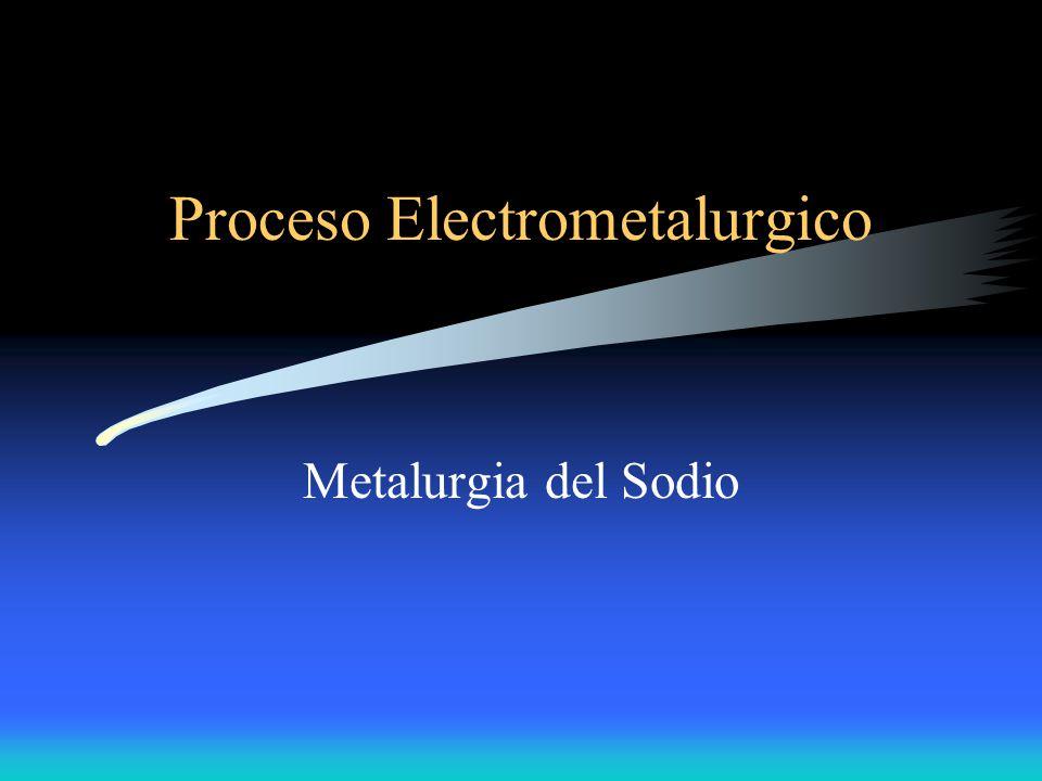 Cu impuro Solución Cu puro Cátodo(-) Ánodo(+) ELECTROMETALURGÍA DEL COBRE