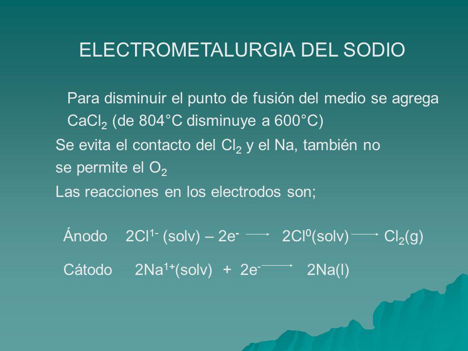 ELECTROMETALURGIA DEL SODIO Se emplea la electrolisis del cloruro de sodio fundido. El medio electrolitico donde fluye la corriente electrica es el cl
