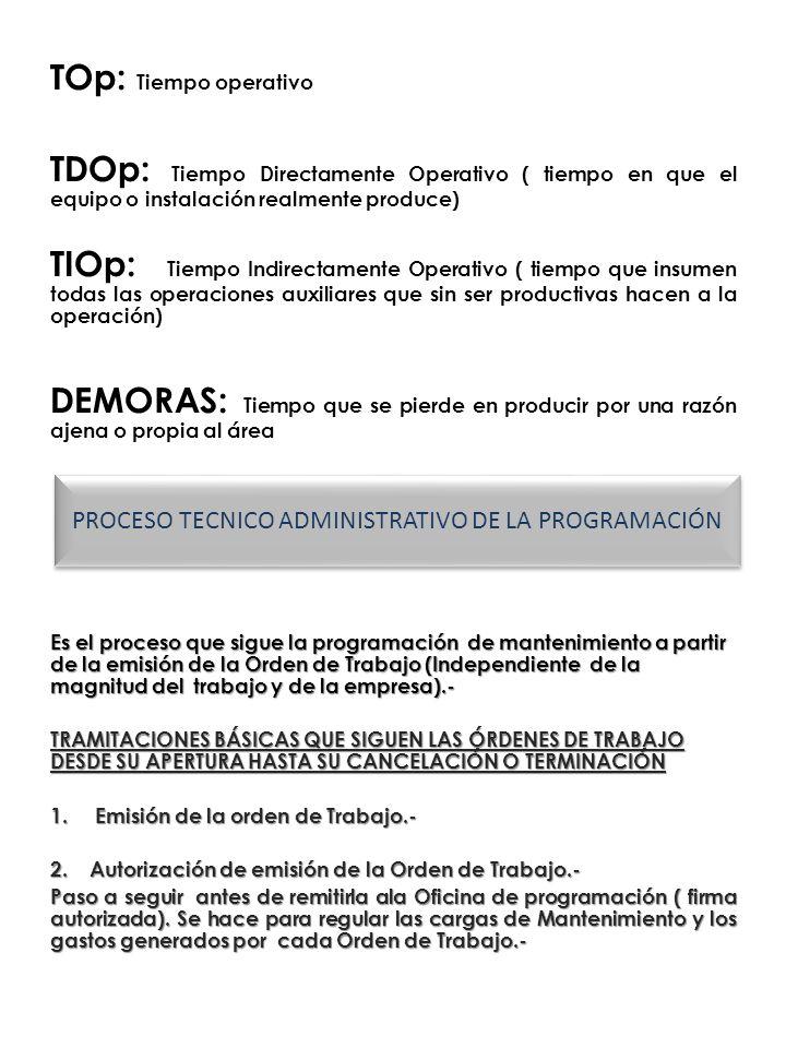 TOp: Tiempo operativo TDOp: Tiempo Directamente Operativo ( tiempo en que el equipo o instalación realmente produce) TIOp: Tiempo Indirectamente Opera