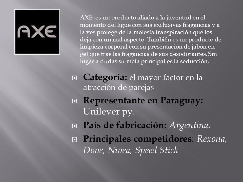 Categoría: el mayor factor en la atracción de parejas Representante en Paraguay: Unilever py.