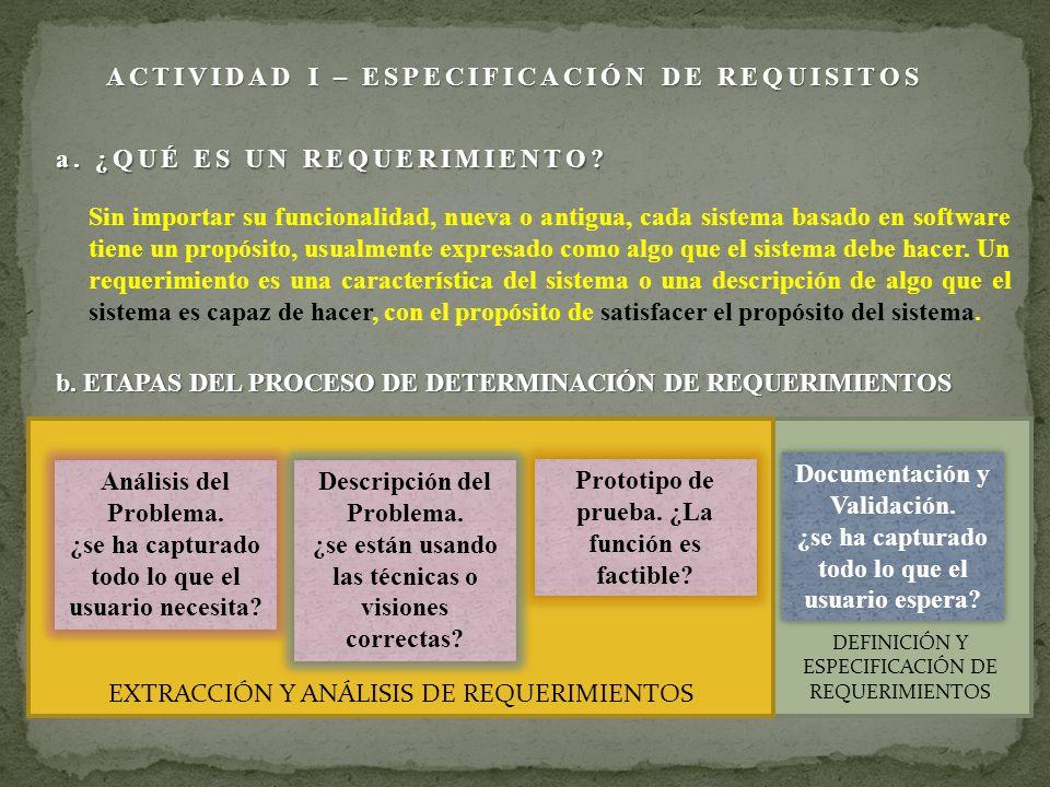 c.CATEGORÍAS DE REQUERIMIENTOS Requerimientos que deben ser absolutamente satisfechos.