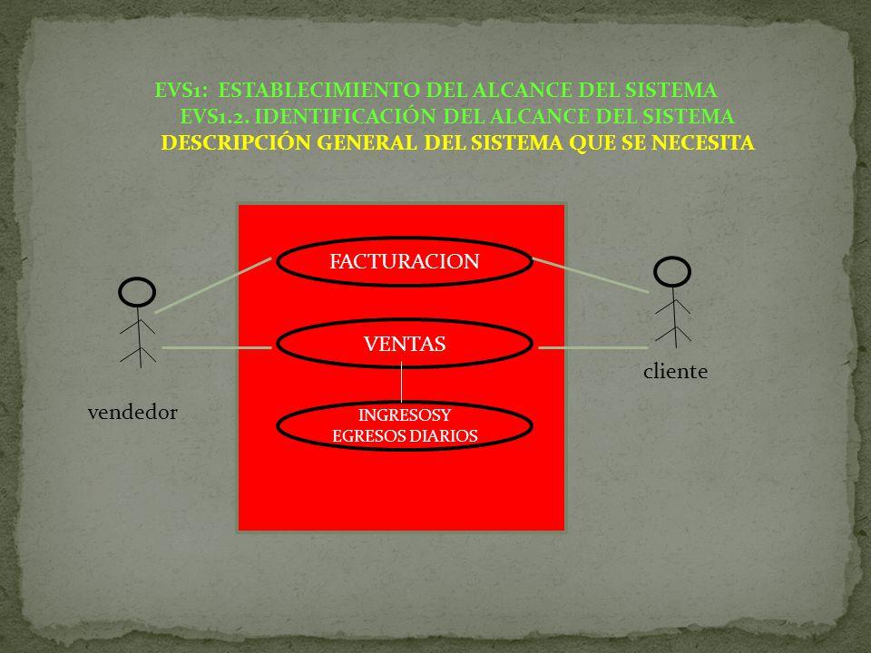 EVS1.2. IDENTIFICACIÓN DEL ALCANCE DEL SISTEMA DESCRIPCIÓN GENERAL DEL SISTEMA QUE SE NECESITA VENTAS FACTURACION INGRESOSY EGRESOS DIARIOS vendedor c