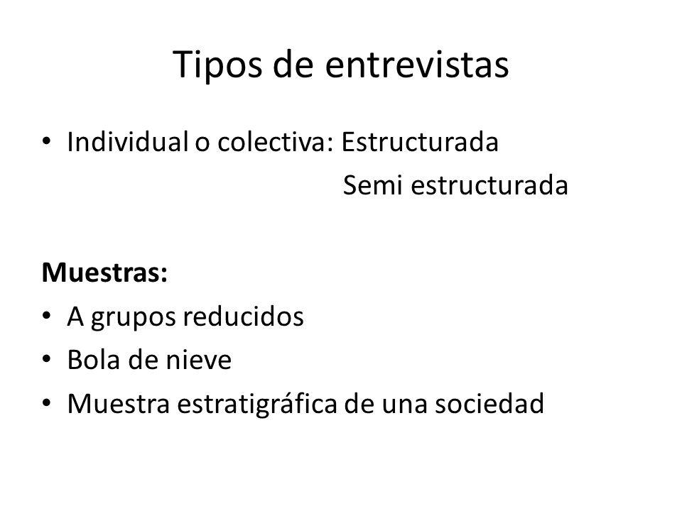 Tipos de entrevistas Individual o colectiva: Estructurada Semi estructurada Muestras: A grupos reducidos Bola de nieve Muestra estratigráfica de una s