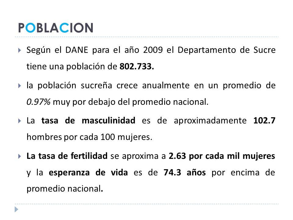 POBLACION Según el DANE para el año 2009 el Departamento de Sucre tiene una población de 802.733.