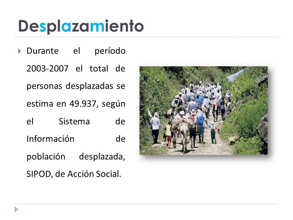 Desplazamiento Durante el período 2003-2007 el total de personas desplazadas se estima en 49.937, según el Sistema de Información de población desplazada, SIPOD, de Acción Social.
