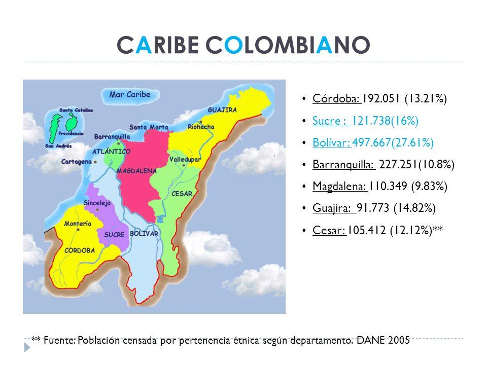 CARIBE COLOMBIANO Córdoba: 192.051 (13.21%) Sucre : 121.738(16%) Bolívar: 497.667(27.61%) Barranquilla: 227.251(10.8%) Magdalena: 110.349 (9.83%) Guajira: 91.773 (14.82%) Cesar: 105.412 (12.12%)** ** Fuente: Población censada por pertenencia étnica según departamento.