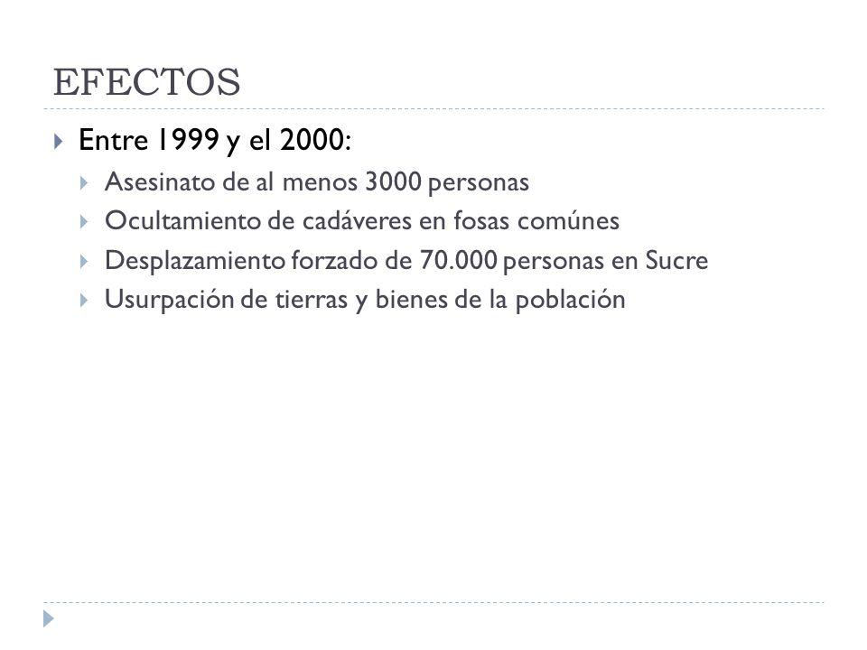 EFECTOS Entre 1999 y el 2000: Asesinato de al menos 3000 personas Ocultamiento de cadáveres en fosas comúnes Desplazamiento forzado de 70.000 personas en Sucre Usurpación de tierras y bienes de la población
