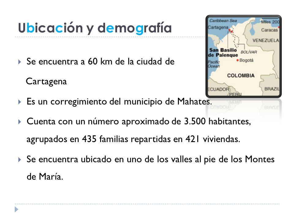 Ubicación y demografía Se encuentra a 60 km de la ciudad de Cartagena Es un corregimiento del municipio de Mahates.