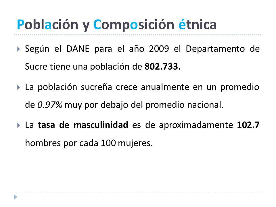 Características Población Afrocolombiana En Sucre hay 489.171 afrodescendientes, es decir un 65,3%.