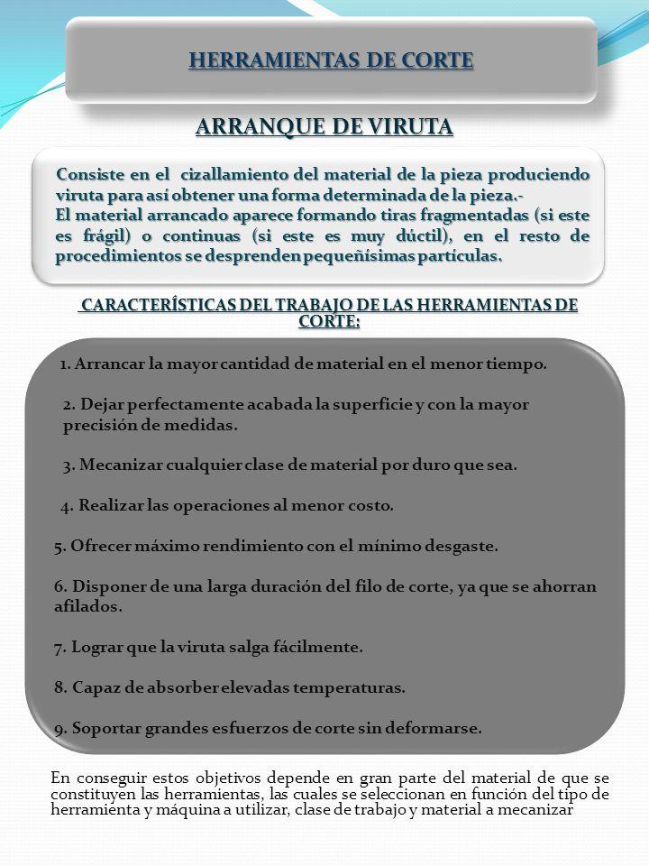 ARRANQUE DE VIRUTA CARACTERÍSTICAS DEL TRABAJO DE LAS HERRAMIENTAS DE CORTE: CARACTERÍSTICAS DEL TRABAJO DE LAS HERRAMIENTAS DE CORTE: En conseguir es