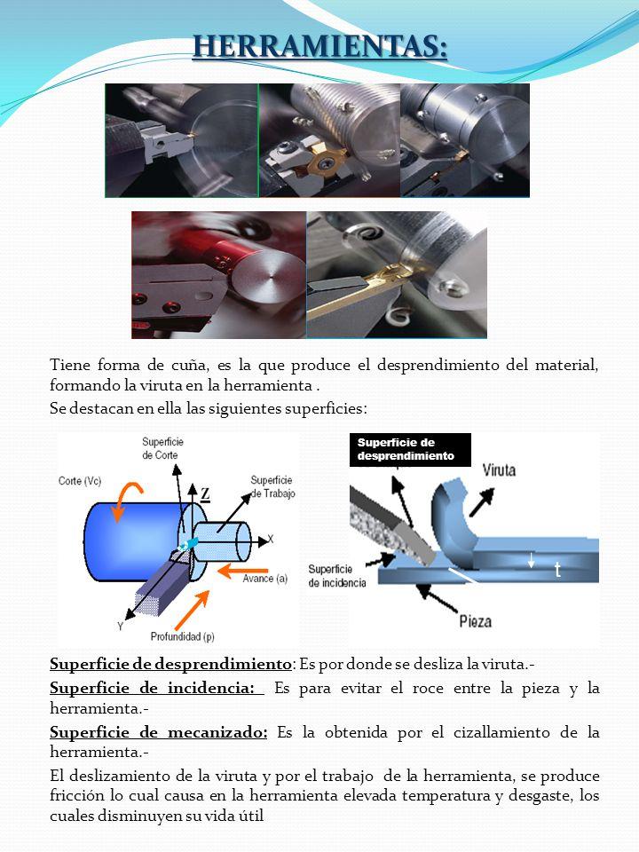 HERRAMIENTAS: Tiene forma de cuña, es la que produce el desprendimiento del material, formando la viruta en la herramienta.
