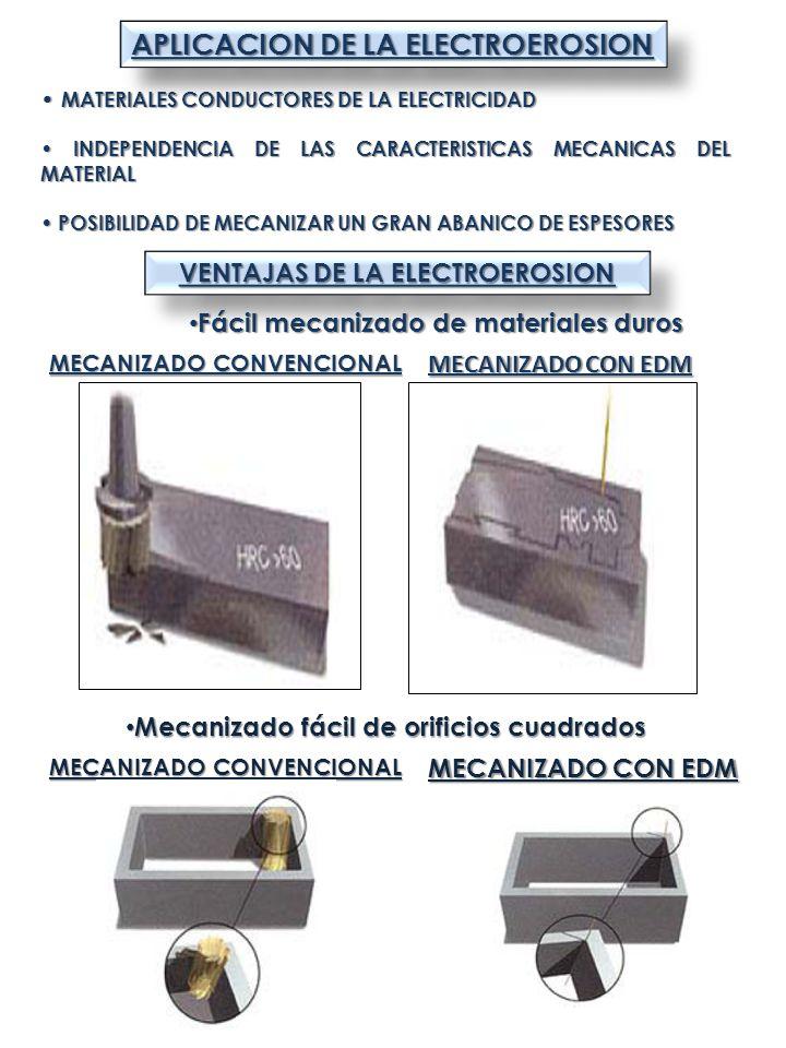 APLICACION DE LA ELECTROEROSION MATERIALES CONDUCTORES DE LA ELECTRICIDAD MATERIALES CONDUCTORES DE LA ELECTRICIDAD INDEPENDENCIA DE LAS CARACTERISTICAS MECANICAS DEL MATERIAL INDEPENDENCIA DE LAS CARACTERISTICAS MECANICAS DEL MATERIAL POSIBILIDAD DE MECANIZAR UN GRAN ABANICO DE ESPESORES POSIBILIDAD DE MECANIZAR UN GRAN ABANICO DE ESPESORES VENTAJAS DE LA ELECTROEROSION Fácil mecanizado de materiales duros Fácil mecanizado de materiales duros MECANIZADO CONVENCIONAL MECANIZADO CON EDM Mecanizado fácil de orificios cuadrados Mecanizado fácil de orificios cuadrados MECANIZADO CONVENCIONAL MECANIZADO CON EDM