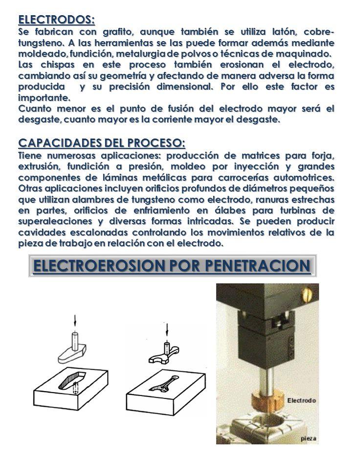 ELECTRODOS: Se fabrican con grafito, aunque también se utiliza latón, cobre- tungsteno.