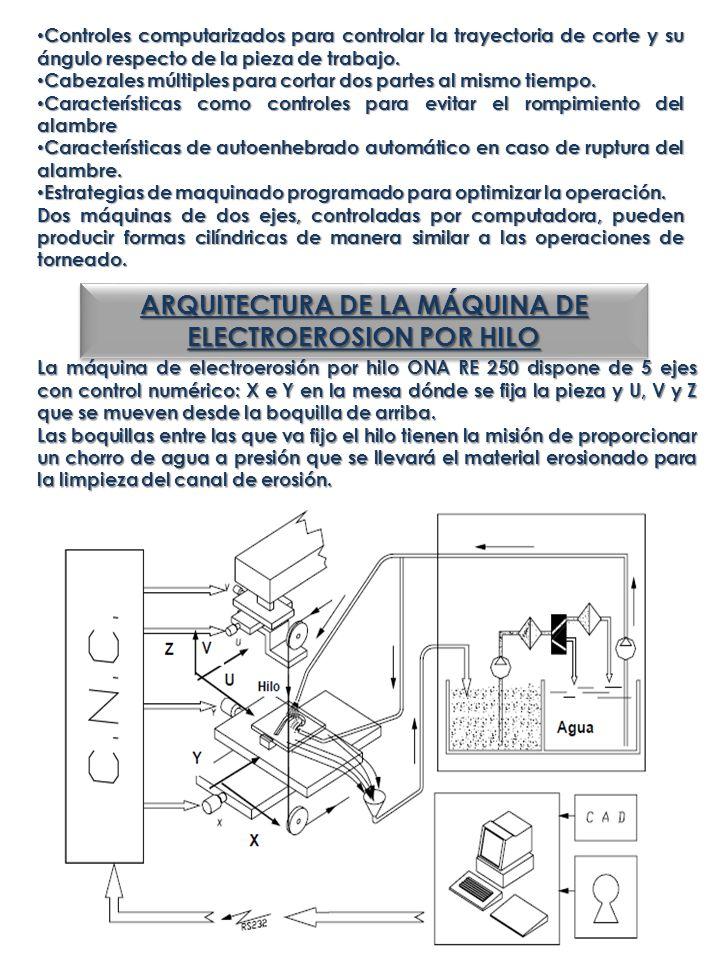 ARQUITECTURA DE LA MÁQUINA DE ELECTROEROSION POR HILO ARQUITECTURA DE LA MÁQUINA DE ELECTROEROSION POR HILO La máquina de electroerosión por hilo ONA RE 250 dispone de 5 ejes con control numérico: X e Y en la mesa dónde se fija la pieza y U, V y Z que se mueven desde la boquilla de arriba.