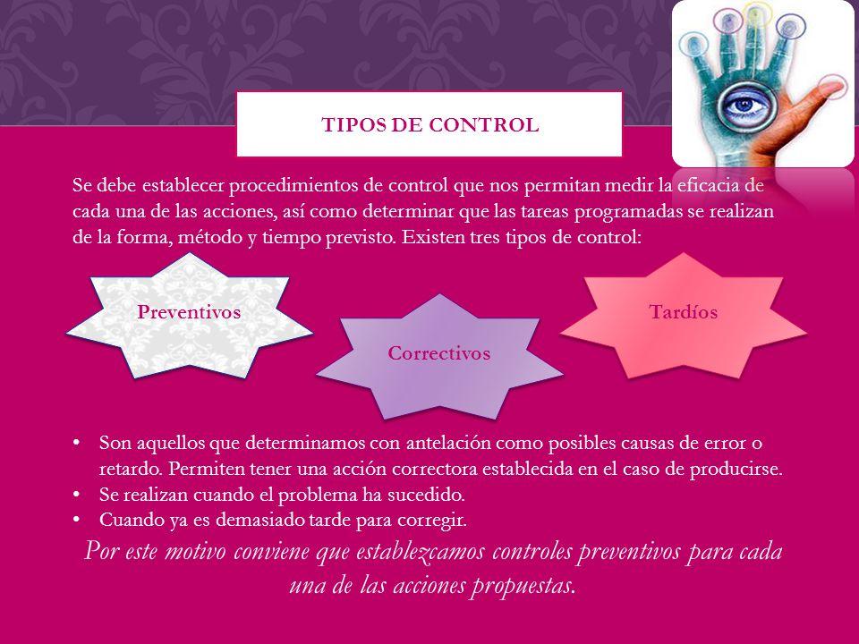 TIPOS DE CONTROL Se debe establecer procedimientos de control que nos permitan medir la eficacia de cada una de las acciones, así como determinar que