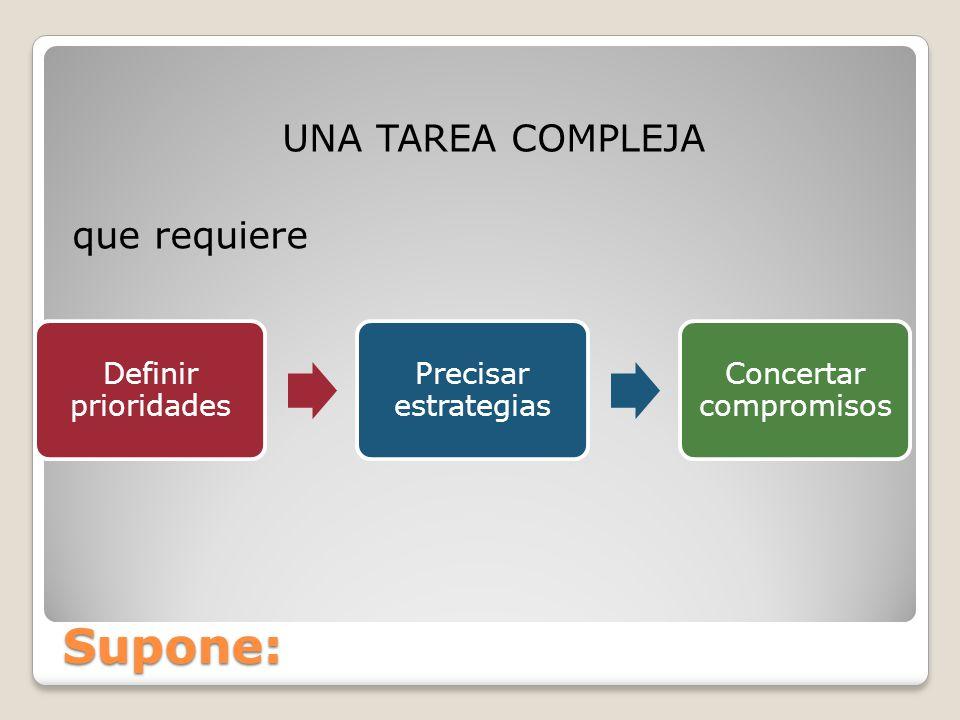 Supone: UNA TAREA COMPLEJA que requiere Definir prioridades Precisar estrategias Concertar compromisos